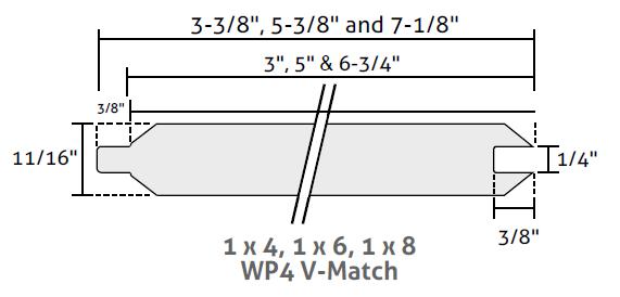 WP4 VMATCH